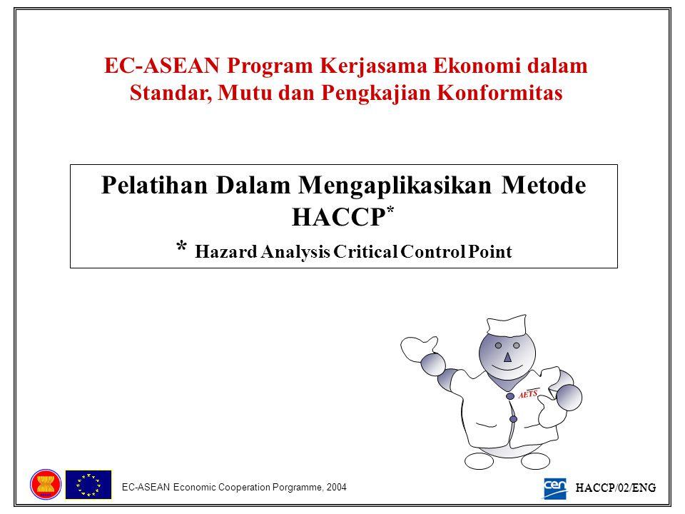 Pelatihan Dalam Mengaplikasikan Metode HACCP*