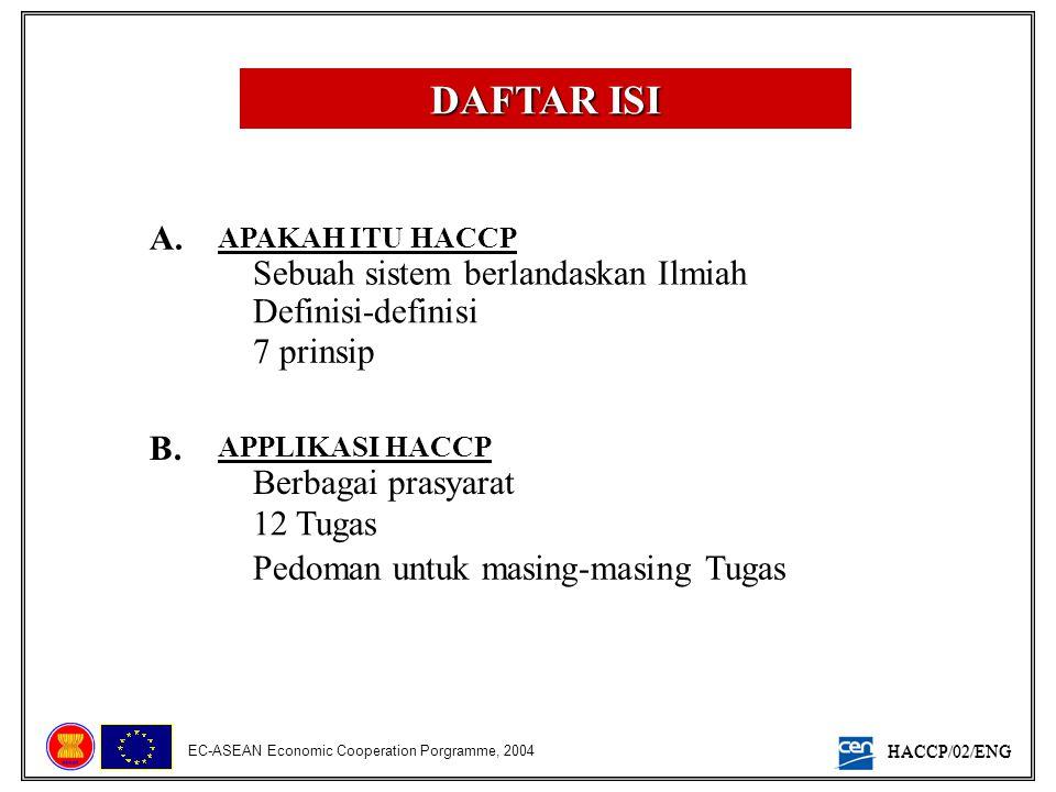 DAFTAR ISI A. Sebuah sistem berlandaskan Ilmiah Definisi-definisi