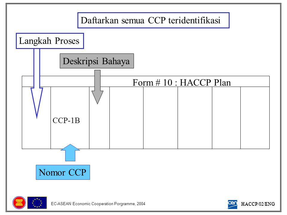 Daftarkan semua CCP teridentifikasi