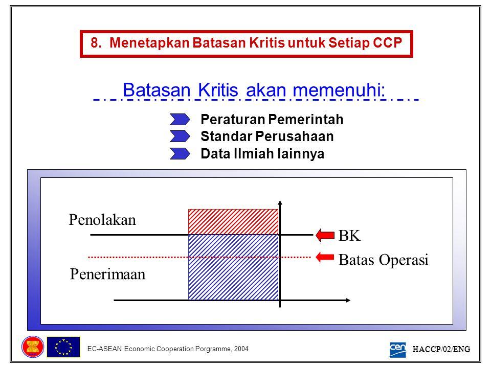 8. Menetapkan Batasan Kritis untuk Setiap CCP