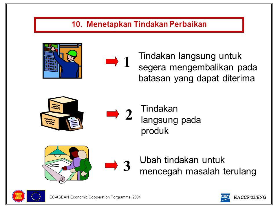 10. Menetapkan Tindakan Perbaikan