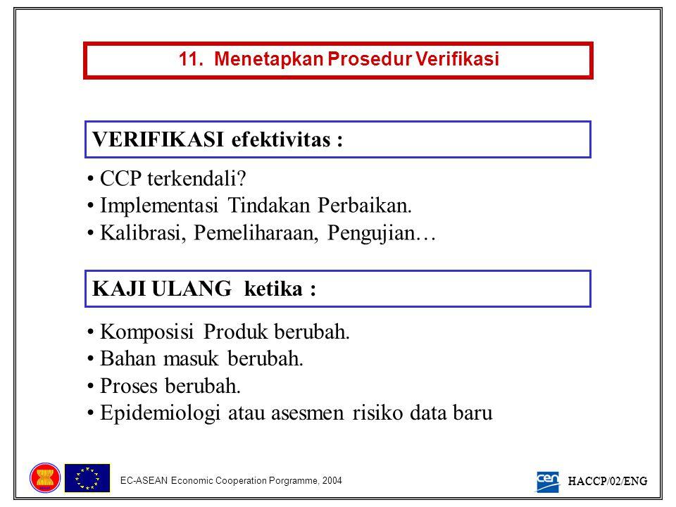 11. Menetapkan Prosedur Verifikasi