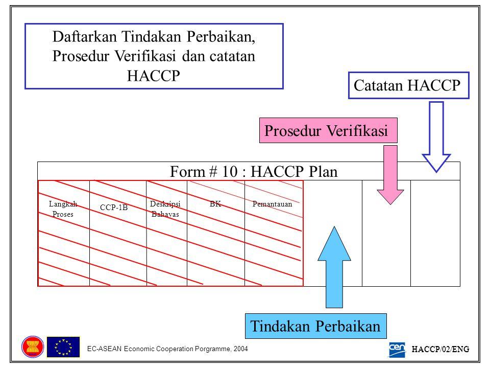 Daftarkan Tindakan Perbaikan, Prosedur Verifikasi dan catatan HACCP
