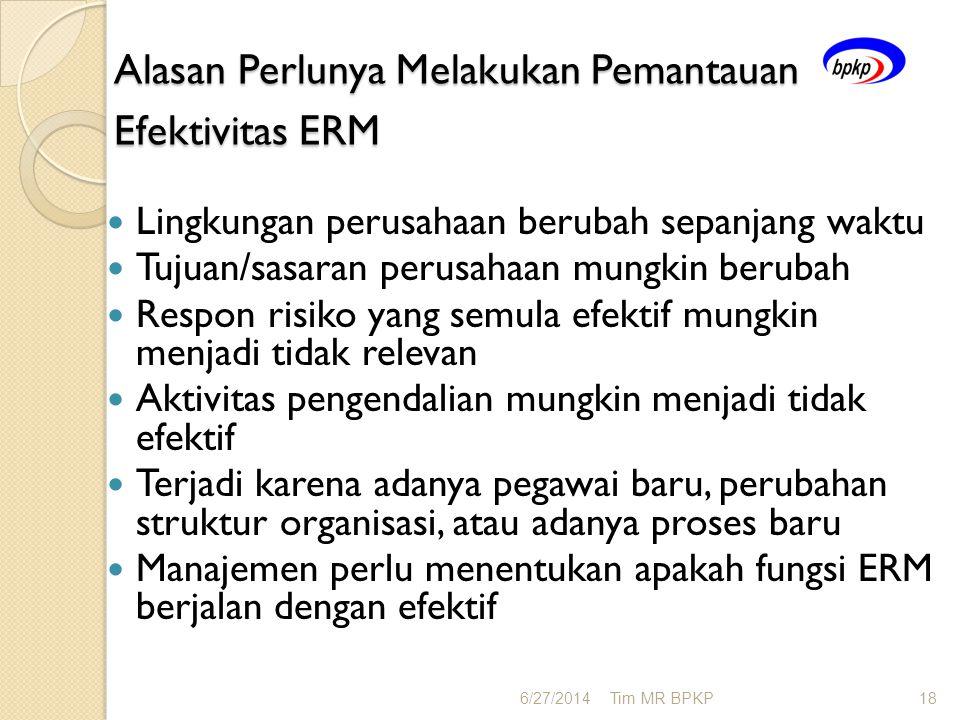 Alasan Perlunya Melakukan Pemantauan Efektivitas ERM