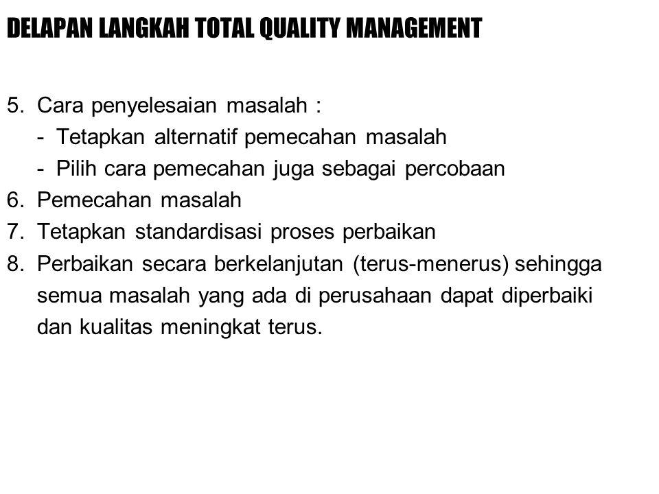 DELAPAN LANGKAH TOTAL QUALITY MANAGEMENT