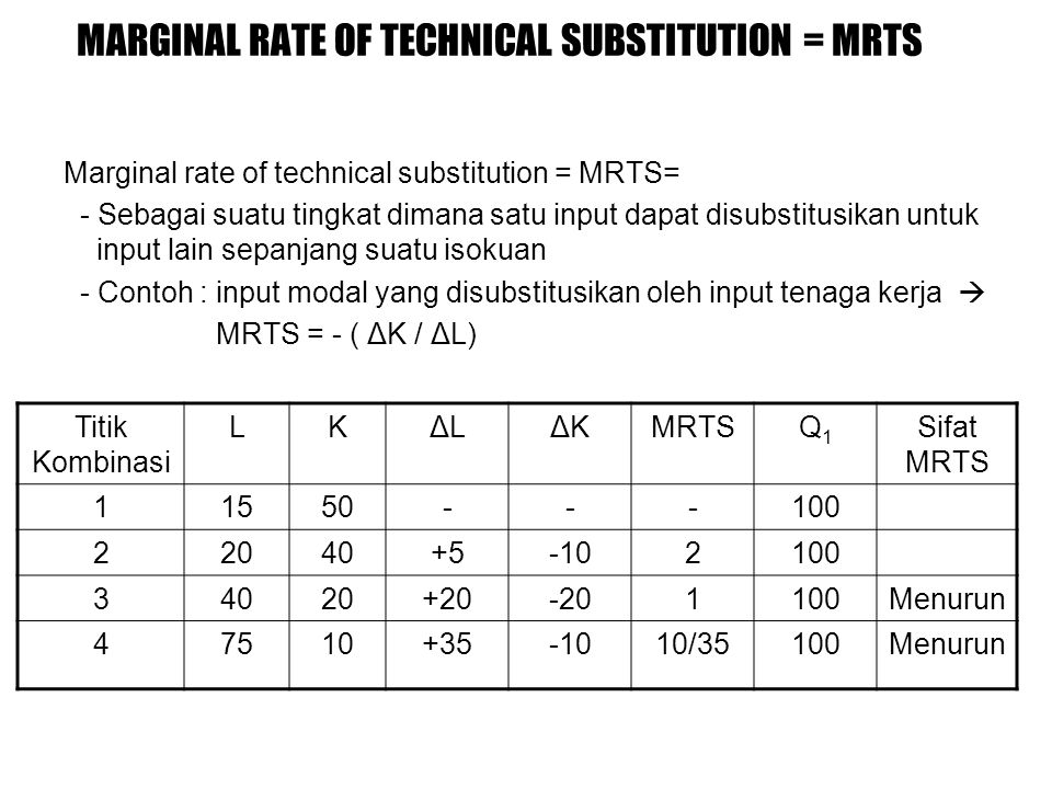 MARGINAL RATE OF TECHNICAL SUBSTITUTION = MRTS