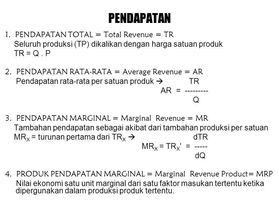 PENDAPATAN 1. PENDAPATAN TOTAL = Total Revenue = TR