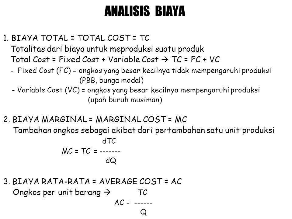 ANALISIS BIAYA 1. BIAYA TOTAL = TOTAL COST = TC
