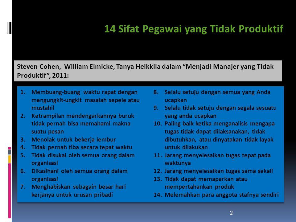 14 Sifat Pegawai yang Tidak Produktif