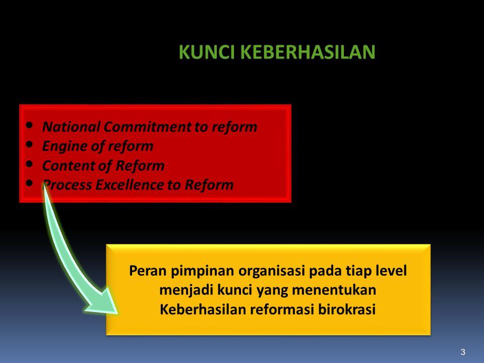 Keberhasilan reformasi birokrasi
