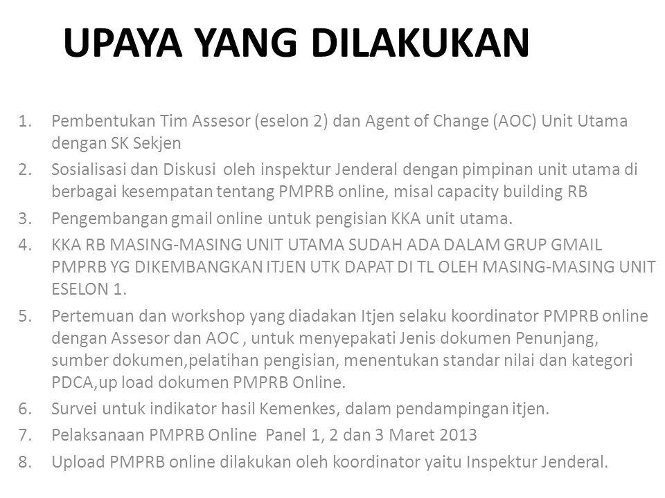 UPAYA YANG DILAKUKAN Pembentukan Tim Assesor (eselon 2) dan Agent of Change (AOC) Unit Utama dengan SK Sekjen.