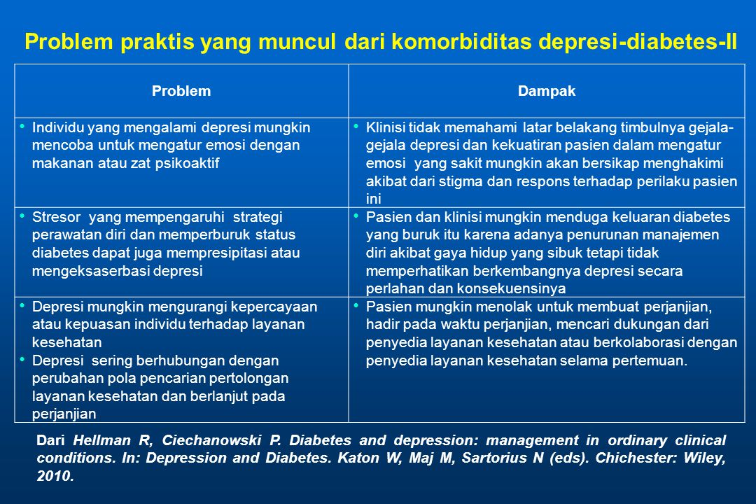 Problem praktis yang muncul dari komorbiditas depresi-diabetes-II