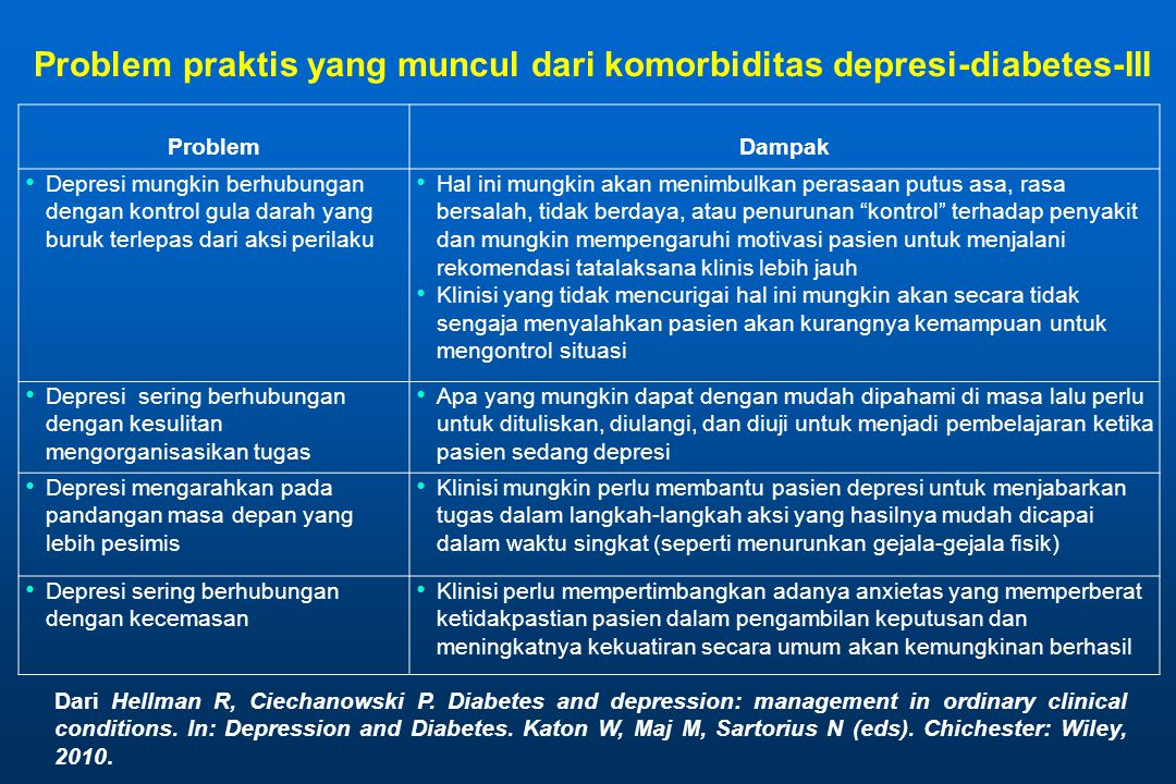 Problem praktis yang muncul dari komorbiditas depresi-diabetes-III