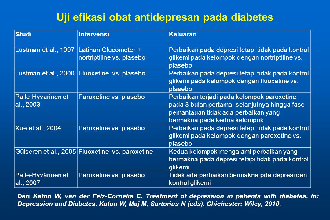 Uji efikasi obat antidepresan pada diabetes