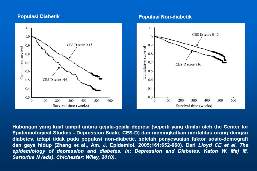 Populasi Diabetik Populasi Non-diabetik.