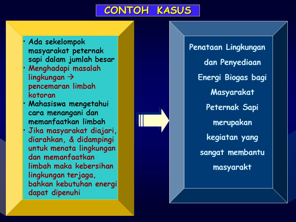 CONTOH KASUS Penataan Lingkungan dan Penyediaan Energi Biogas bagi Masyarakat Peternak Sapi merupakan kegiatan yang sangat membantu masyarakt.