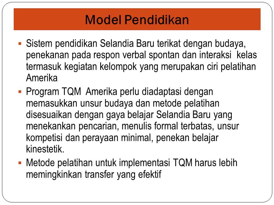Model Pendidikan