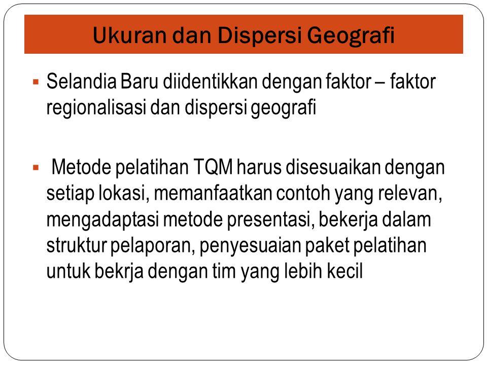 Ukuran dan Dispersi Geografi