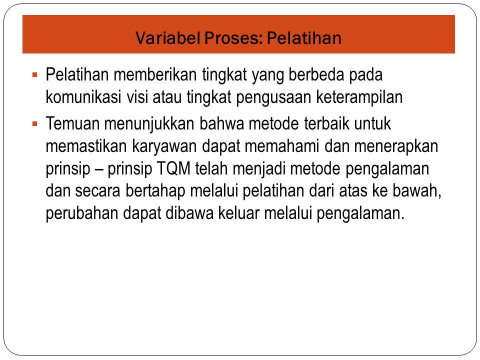 Variabel Proses: Pelatihan