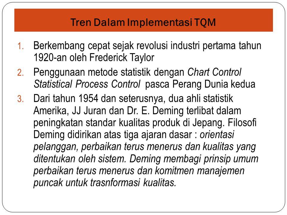 Tren Dalam Implementasi TQM