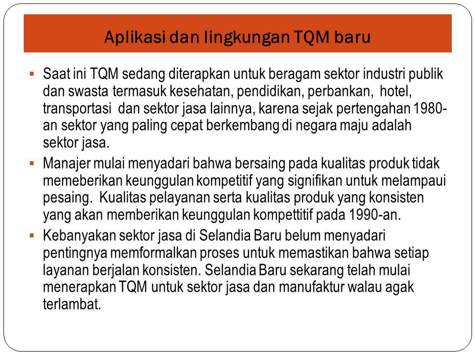 Aplikasi dan lingkungan TQM baru