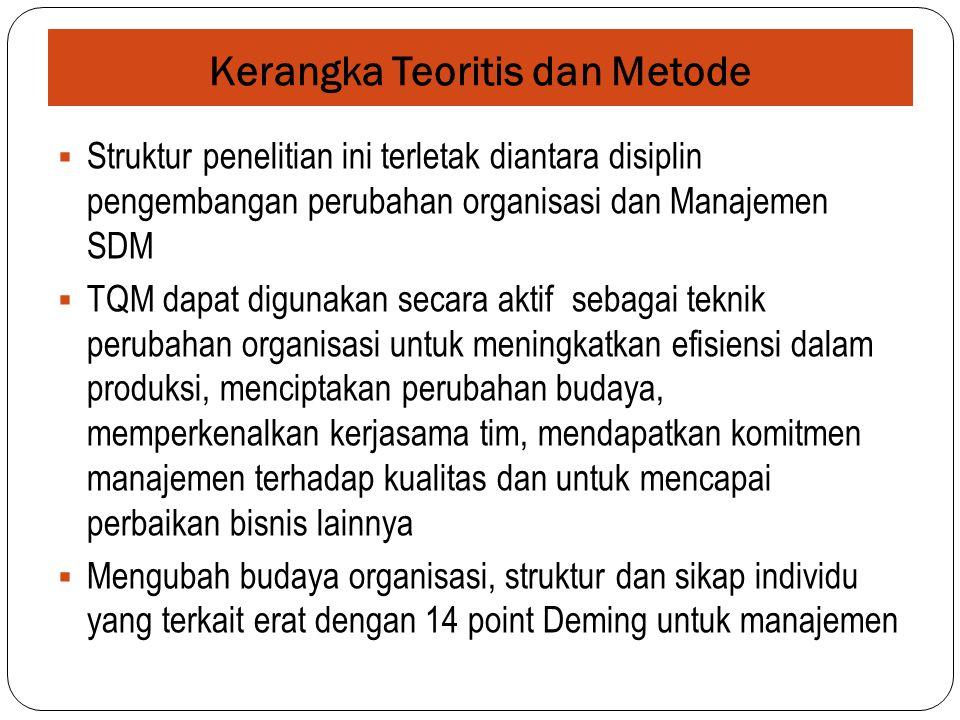 Kerangka Teoritis dan Metode