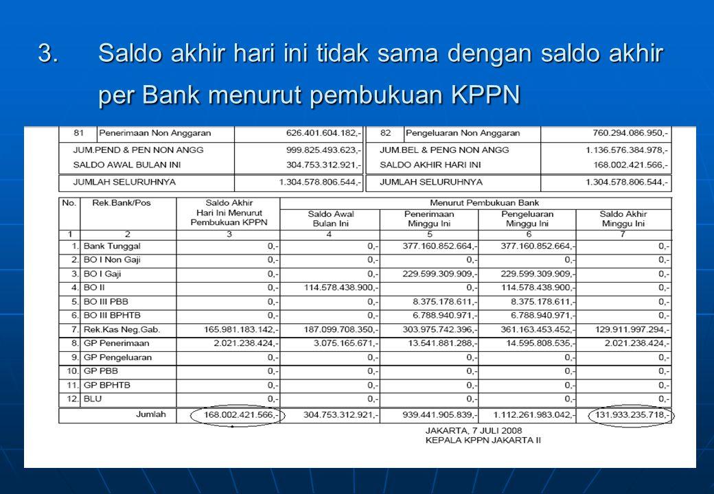 Saldo akhir hari ini tidak sama dengan saldo akhir per Bank menurut pembukuan KPPN