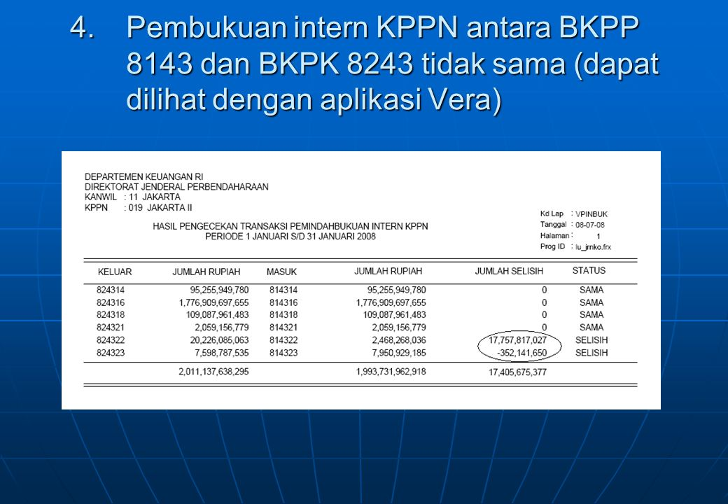 Pembukuan intern KPPN antara BKPP 8143 dan BKPK 8243 tidak sama (dapat dilihat dengan aplikasi Vera)