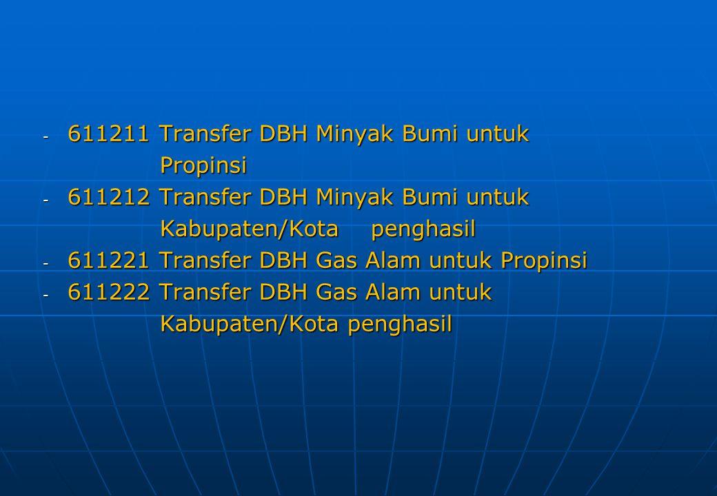611211 Transfer DBH Minyak Bumi untuk