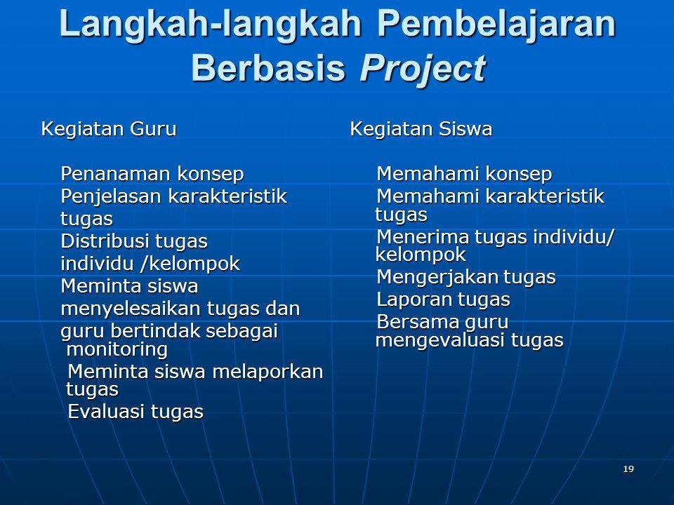 Langkah-langkah Pembelajaran Berbasis Project