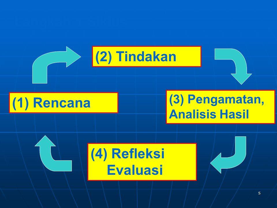 Langkah 1 Siklus (2) Tindakan (1) Rencana (4) Refleksi Evaluasi