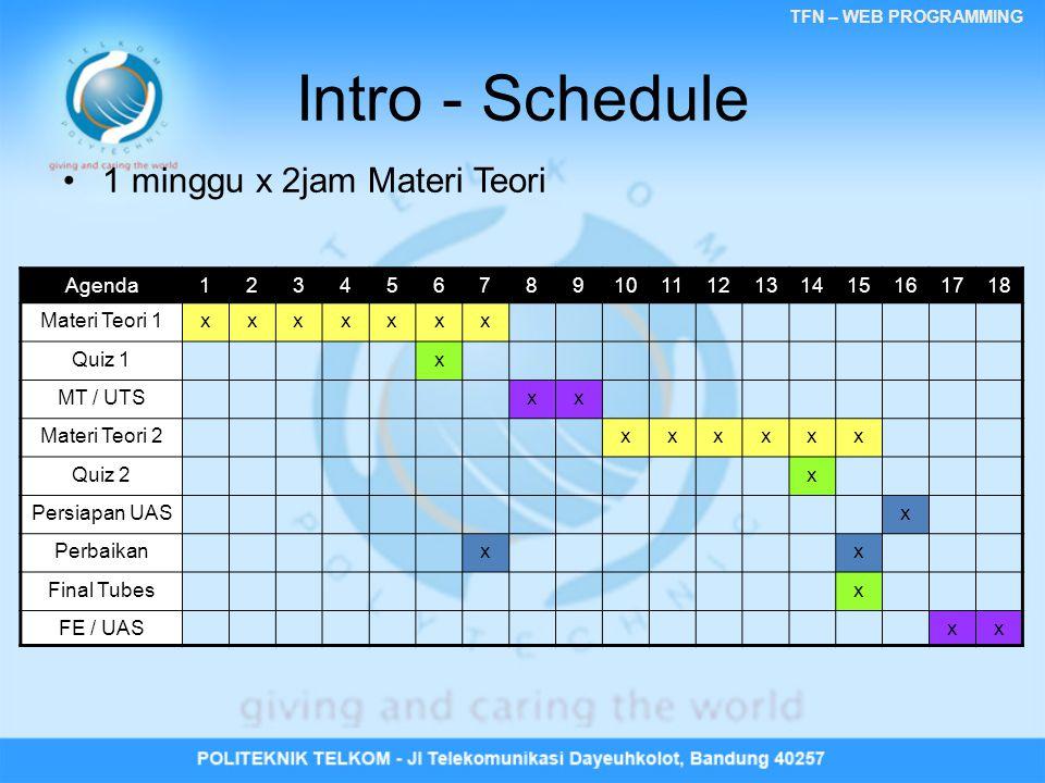 Intro - Schedule 1 minggu x 2jam Materi Teori Agenda 1 2 3 4 5 6 7 8 9