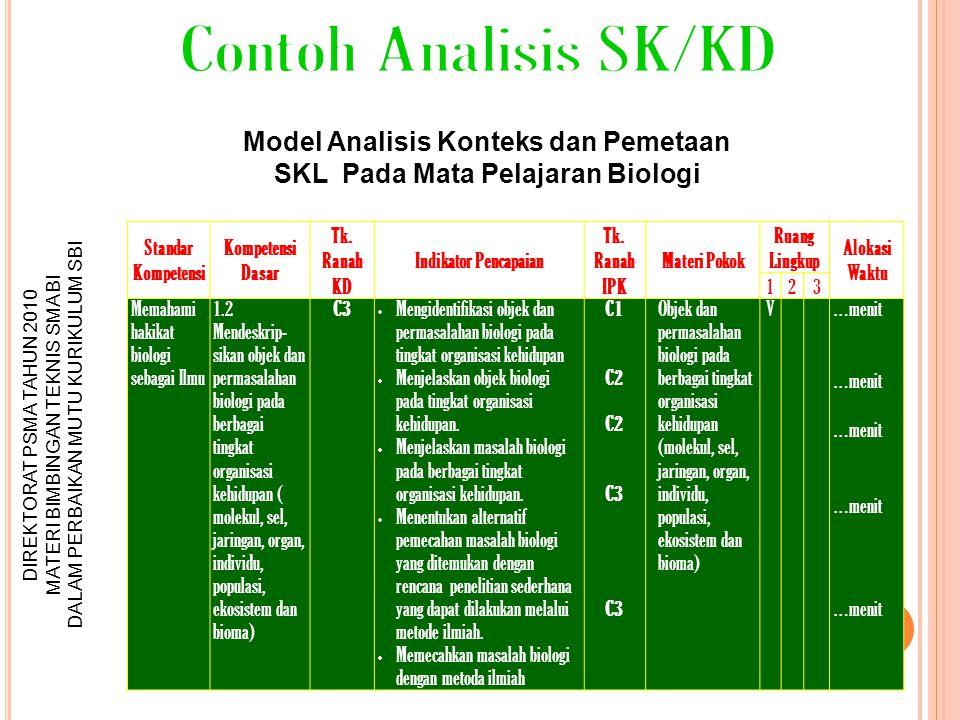 Model Analisis Konteks dan Pemetaan SKL Pada Mata Pelajaran Biologi