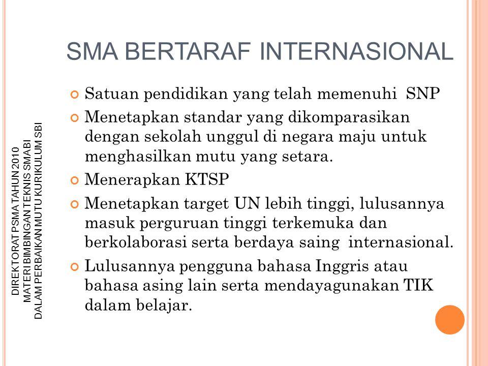 SMA BERTARAF INTERNASIONAL