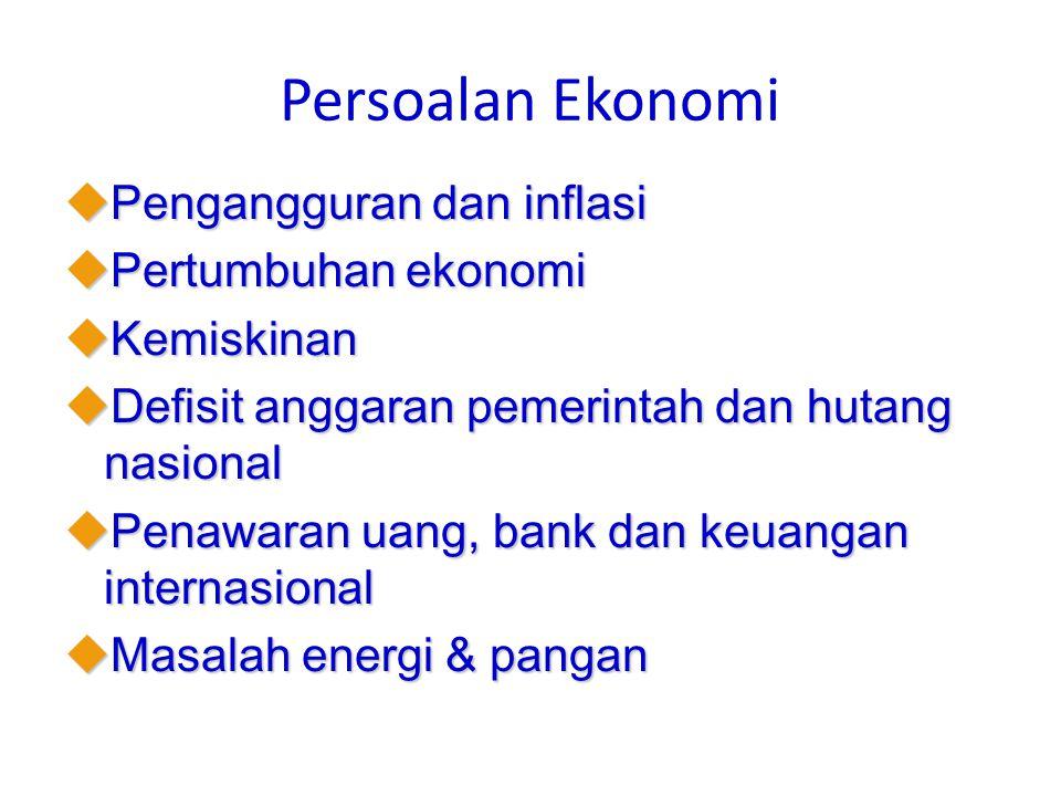 Persoalan Ekonomi Pengangguran dan inflasi Pertumbuhan ekonomi