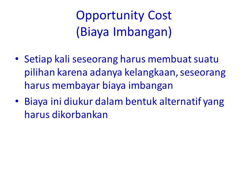 Opportunity Cost (Biaya Imbangan)