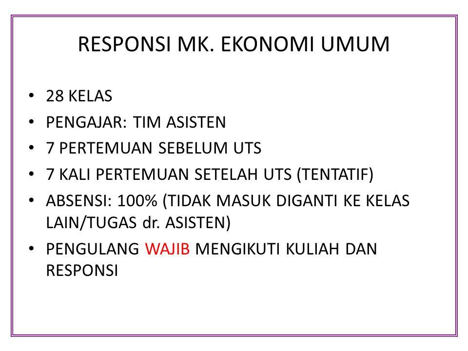 RESPONSI MK. EKONOMI UMUM