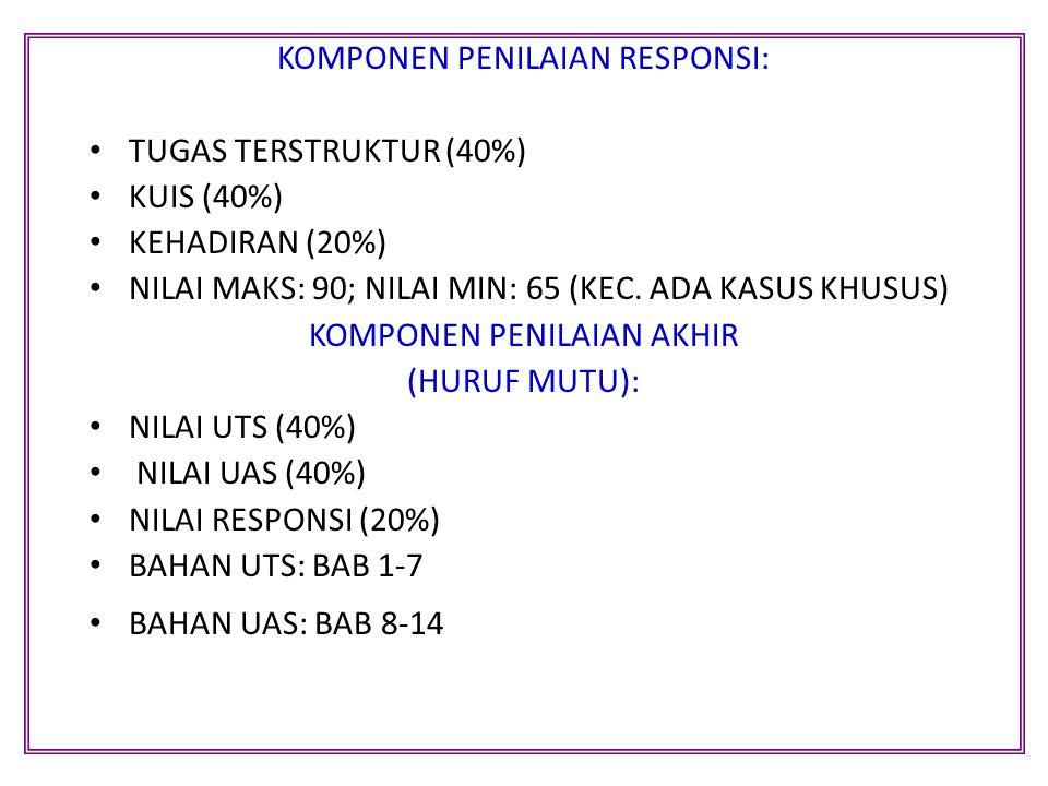 KOMPONEN PENILAIAN RESPONSI: TUGAS TERSTRUKTUR (40%) KUIS (40%)