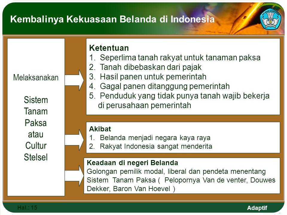 Kembalinya Kekuasaan Belanda di Indonesia