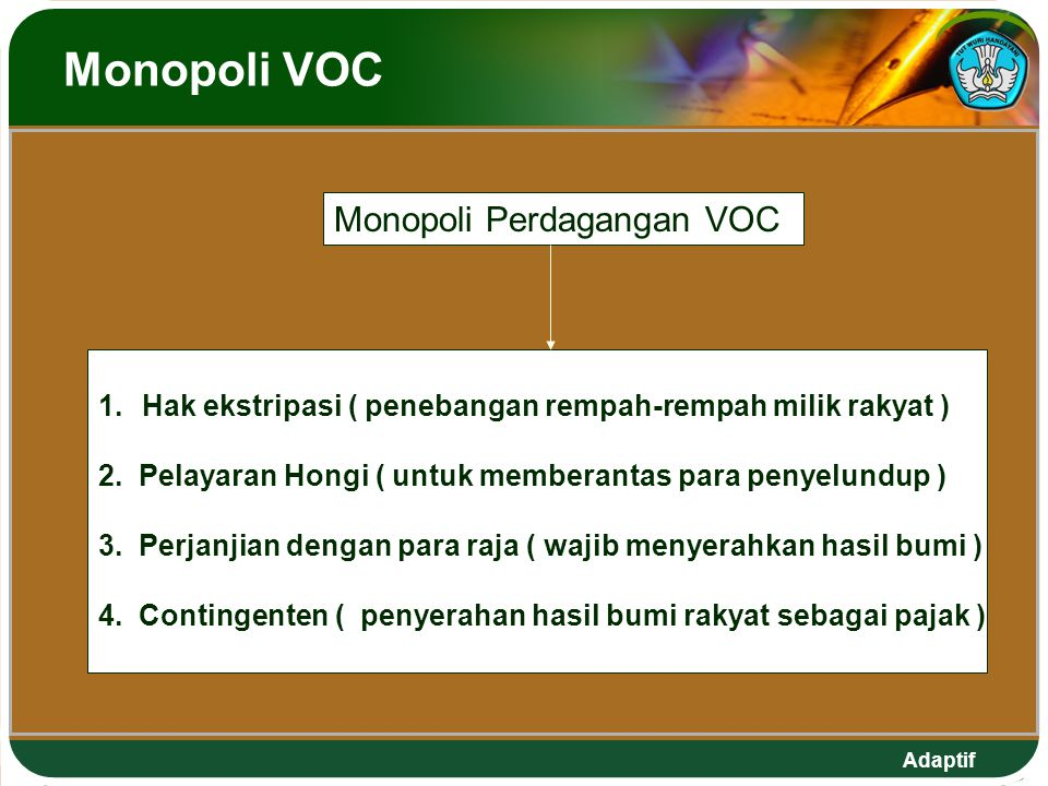 Monopoli VOC Monopoli Perdagangan VOC