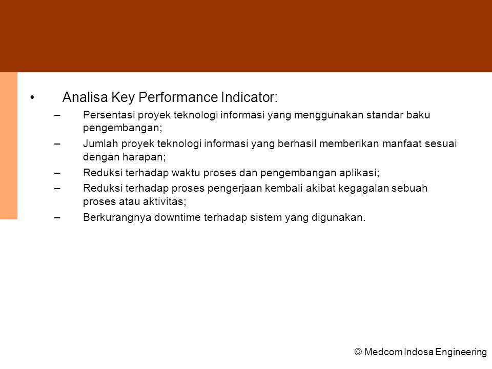 Analisa Key Performance Indicator:
