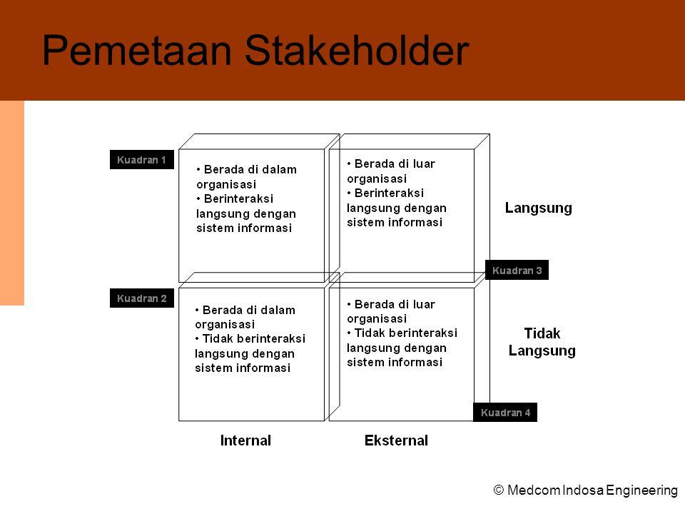 Pemetaan Stakeholder © Medcom Indosa Engineering