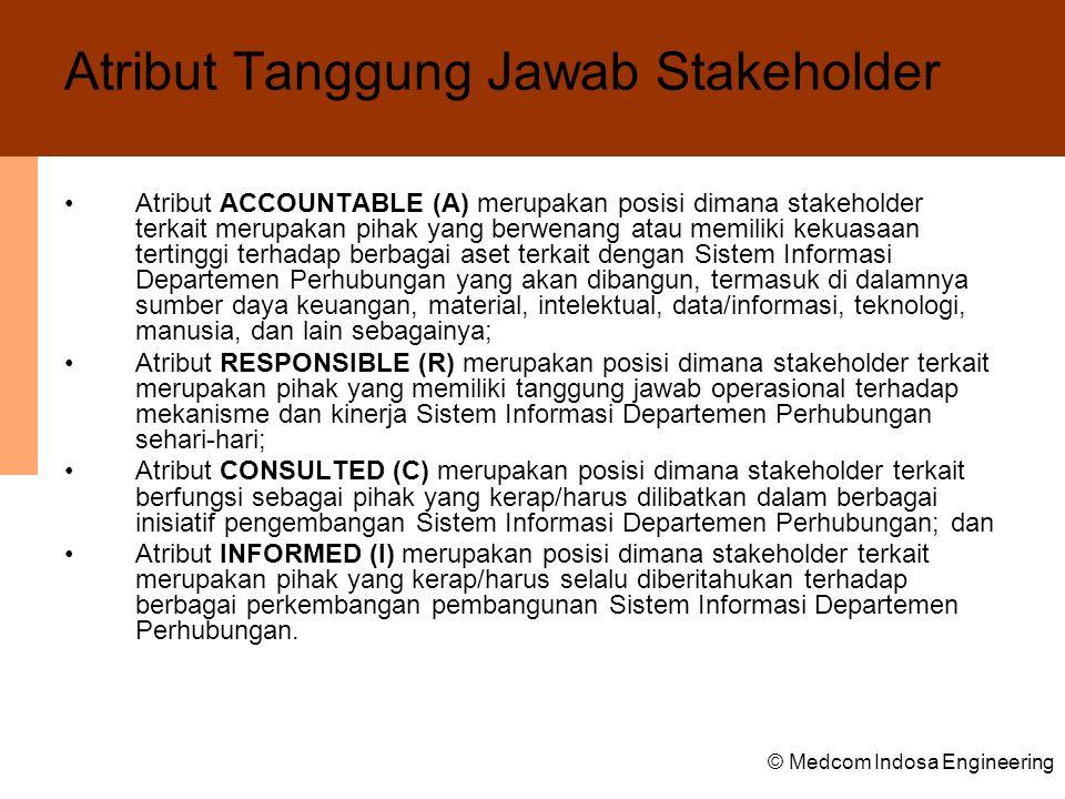Atribut Tanggung Jawab Stakeholder