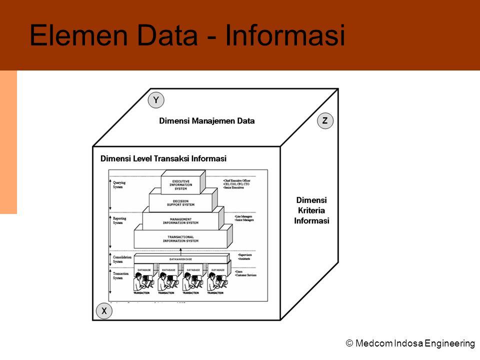 Elemen Data - Informasi
