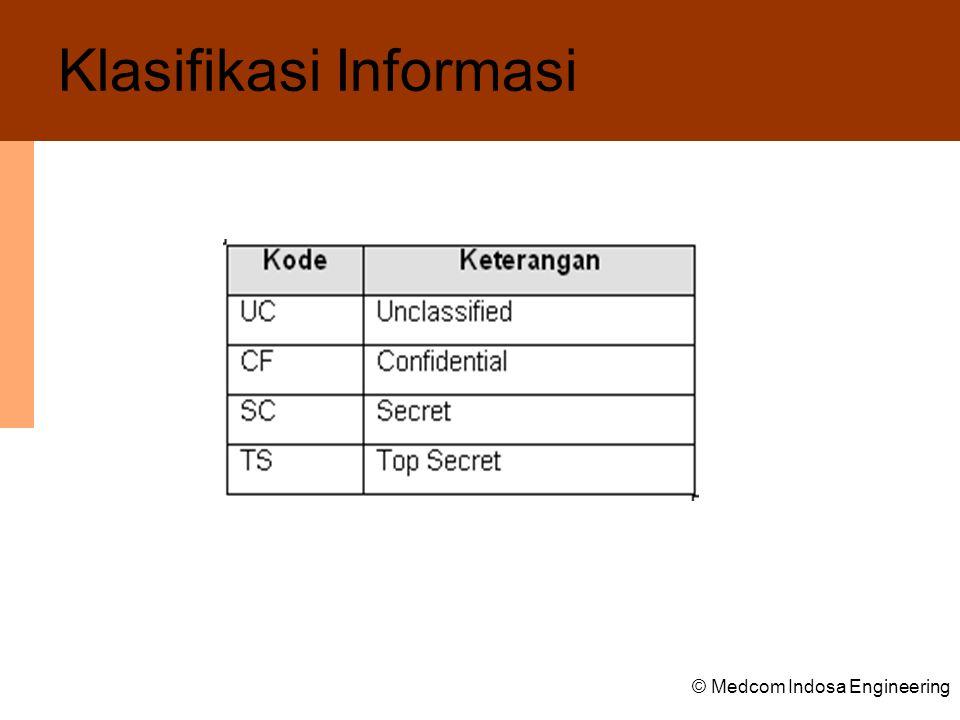 Klasifikasi Informasi
