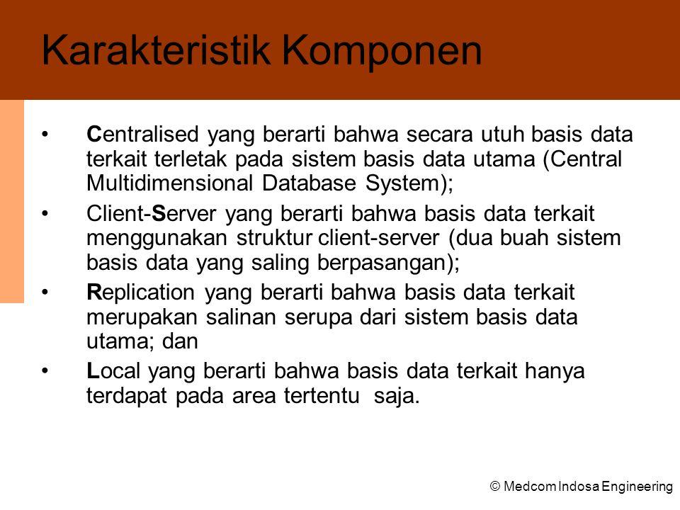 Karakteristik Komponen