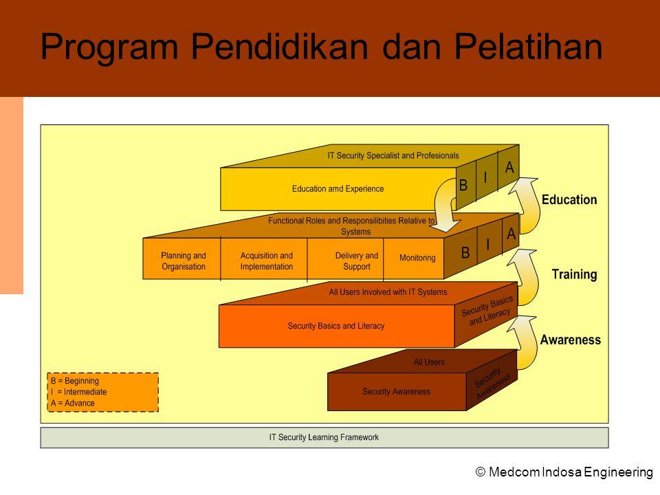 Program Pendidikan dan Pelatihan