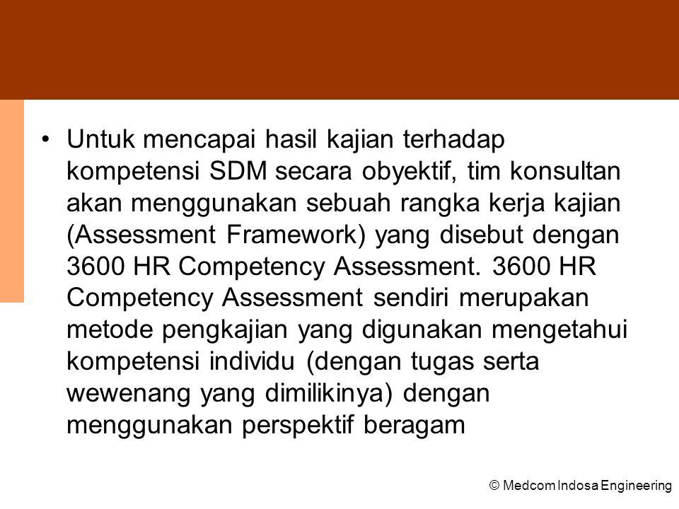 Untuk mencapai hasil kajian terhadap kompetensi SDM secara obyektif, tim konsultan akan menggunakan sebuah rangka kerja kajian (Assessment Framework) yang disebut dengan 3600 HR Competency Assessment. 3600 HR Competency Assessment sendiri merupakan metode pengkajian yang digunakan mengetahui kompetensi individu (dengan tugas serta wewenang yang dimilikinya) dengan menggunakan perspektif beragam