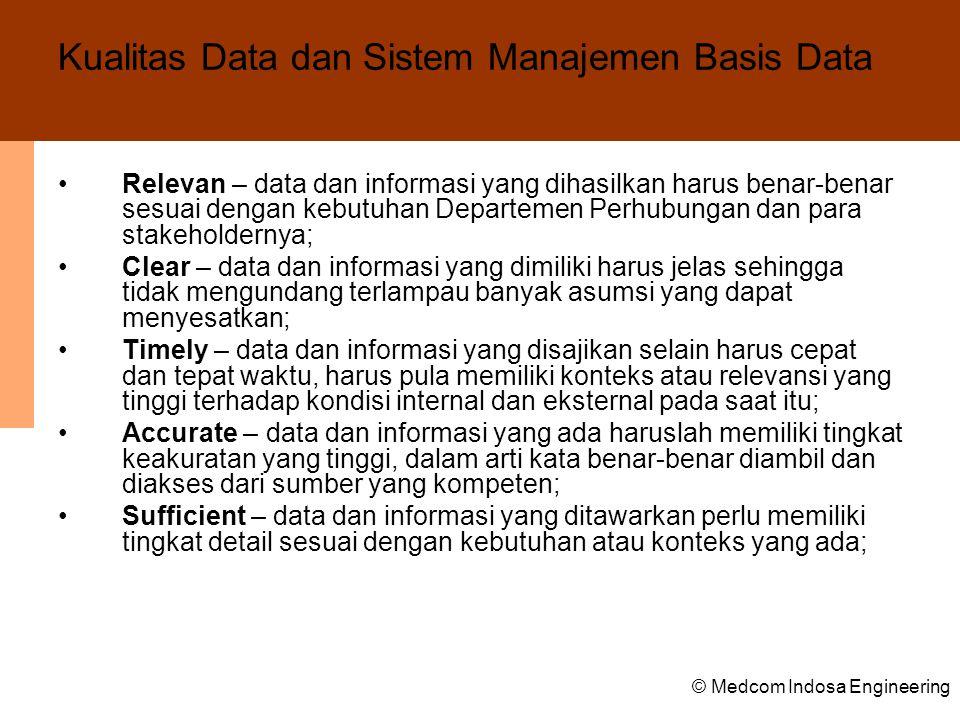 Kualitas Data dan Sistem Manajemen Basis Data