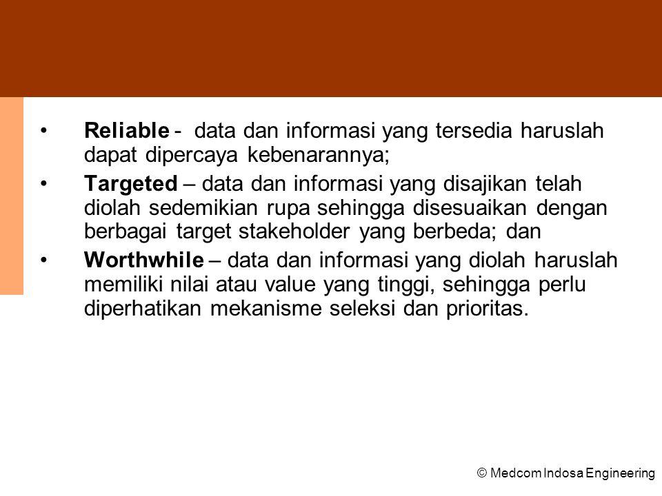 Reliable - data dan informasi yang tersedia haruslah dapat dipercaya kebenarannya;